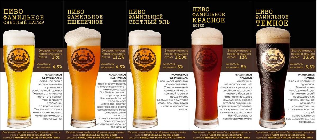 Пивоварня Полтава