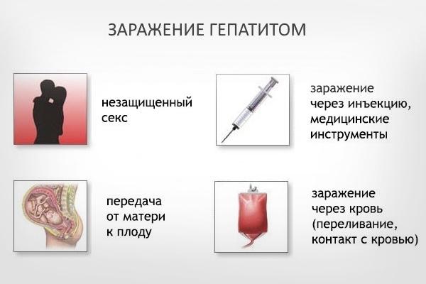 Как снизить риск заражения гепатитом?